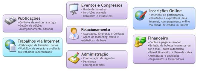 sistema-para-sociedades-associacoes-e-eventos