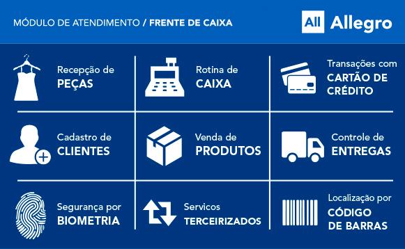 Sistema para lavanderia Allegro.net